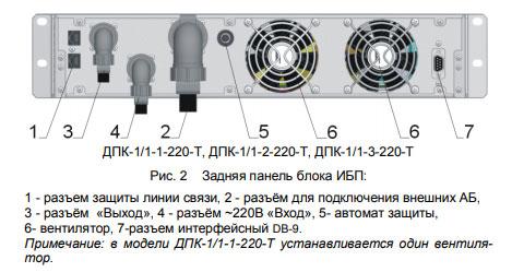 Задняя панель ИБП 1-3 кВА серии Т